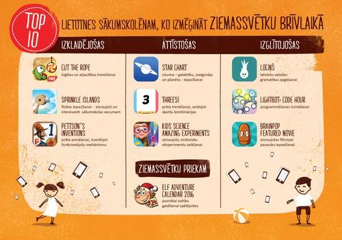 10 izglītojošas, attīstošas un izklaidējošas lietotnes sākumskolēniem