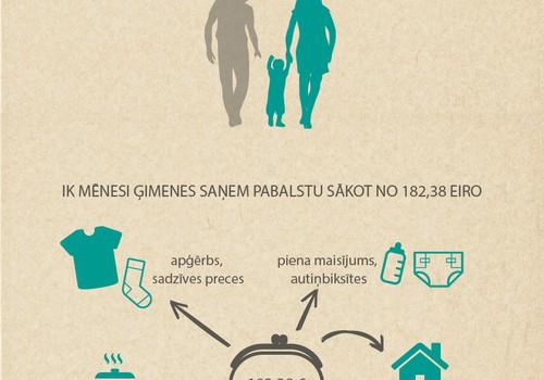 Uzsākta labdarības akcija, lai palīdzētu 2000 trūcīgiem mazuļiem visā Latvijā
