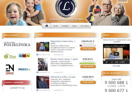 Labdarība jaunā līmenī Latvijā