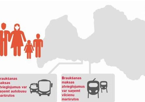 """Ar """"3+Ģimenes karti"""" sabiedriskajā transportā palielināsies braukšanas maksas atvieglojuma apmērs"""