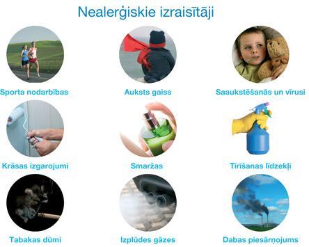 признаки астмы от аллергии